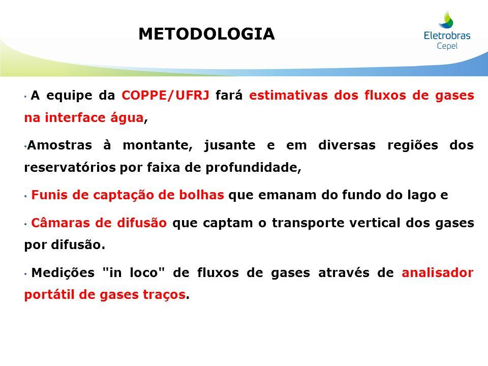 METODOLOGIA A equipe da COPPE/UFRJ fará estimativas dos fluxos de gases na interface água,