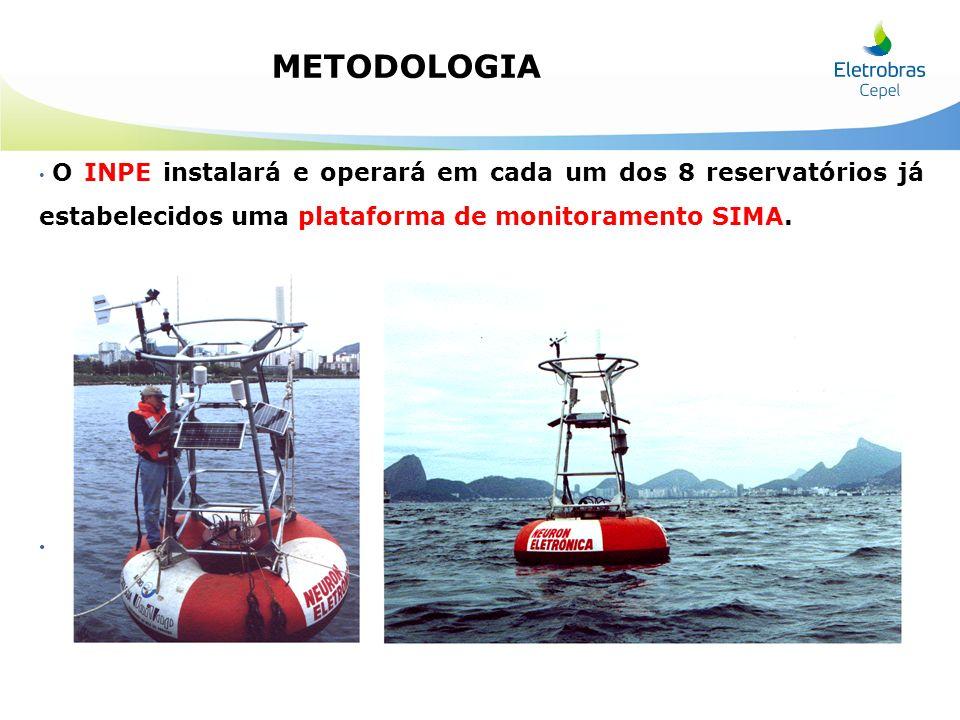 METODOLOGIA O INPE instalará e operará em cada um dos 8 reservatórios já estabelecidos uma plataforma de monitoramento SIMA.