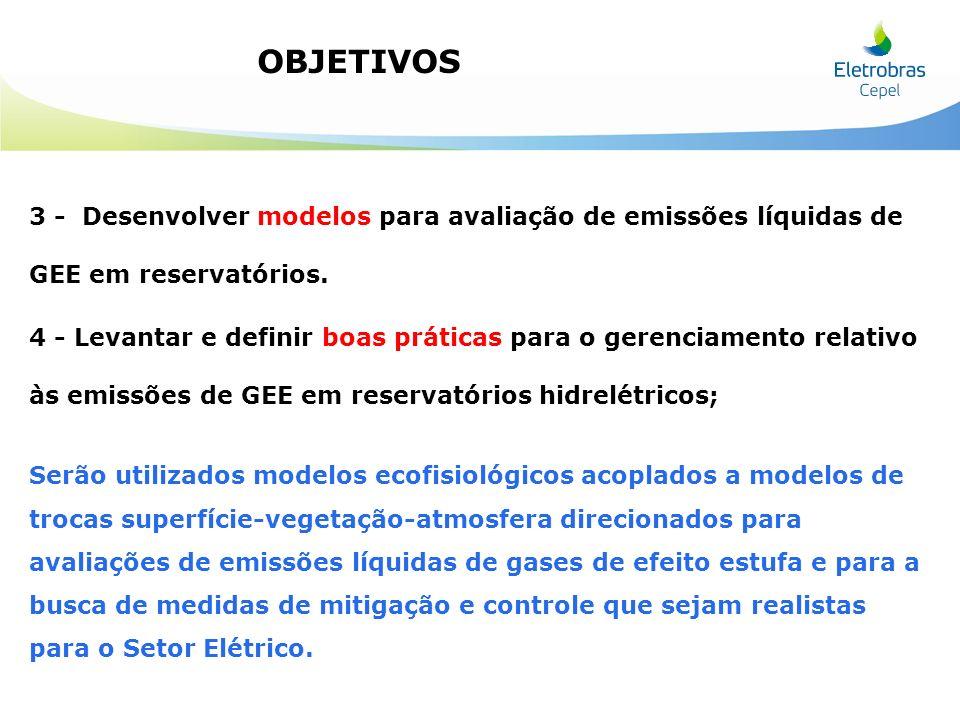 OBJETIVOS 3 - Desenvolver modelos para avaliação de emissões líquidas de GEE em reservatórios.
