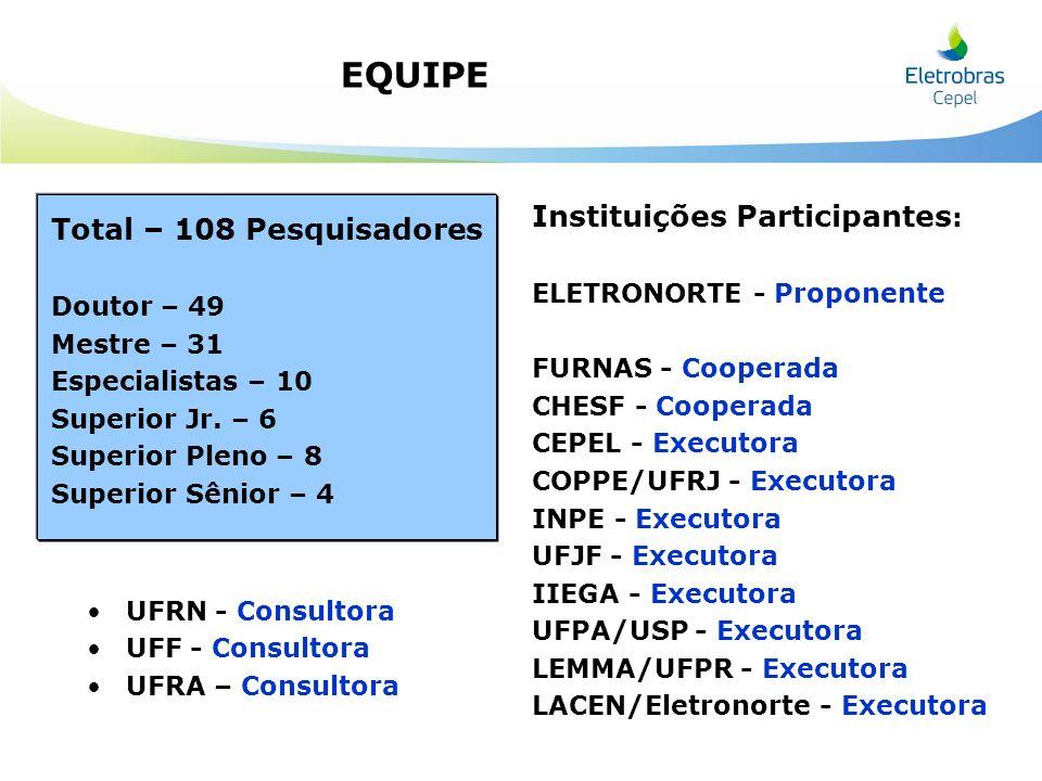 EQUIPE Instituições Participantes: Total – 108 Pesquisadores