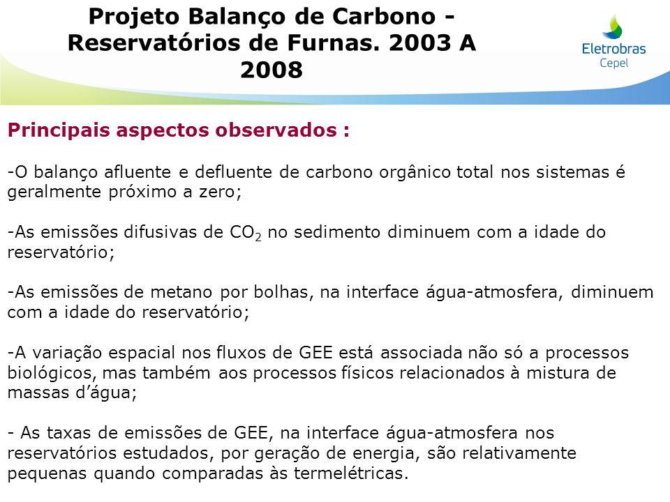 Projeto Balanço de Carbono - Reservatórios de Furnas. 2003 A 2008
