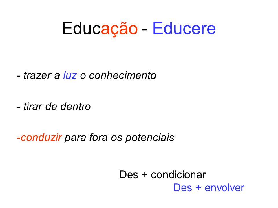 Educação - Educere - trazer a luz o conhecimento - tirar de dentro