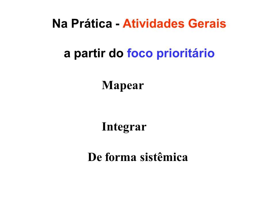 Na Prática - Atividades Gerais a partir do foco prioritário