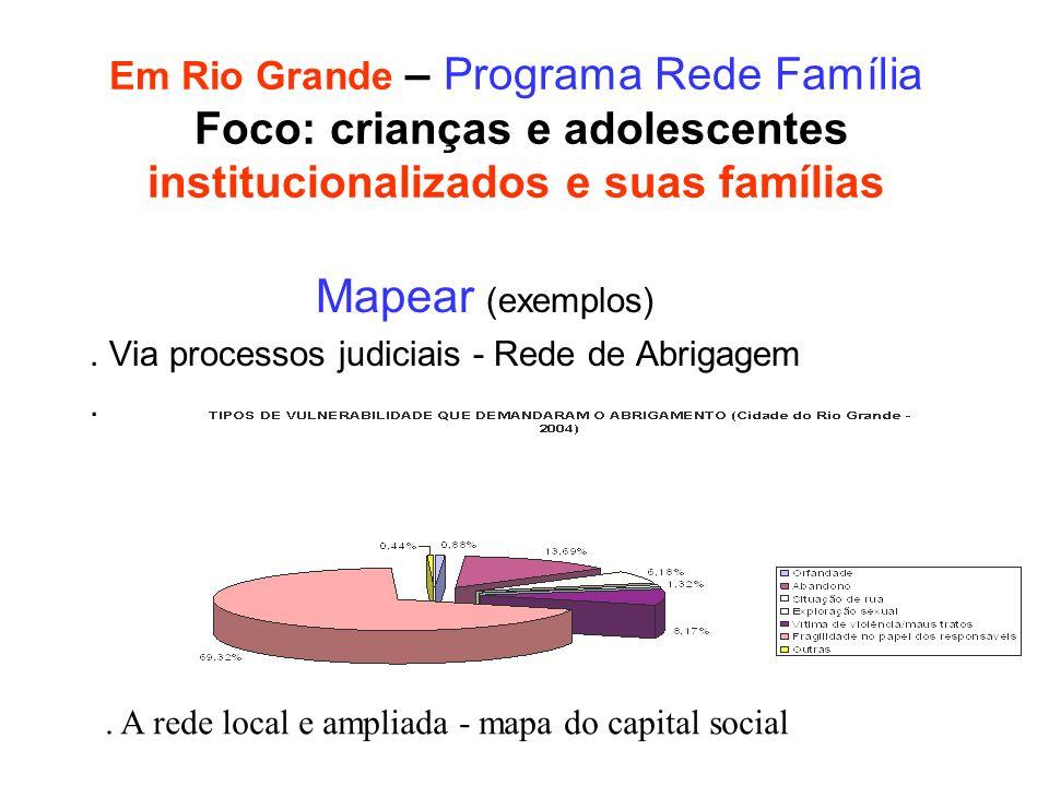 Mapear (exemplos) . Via processos judiciais - Rede de Abrigagem .