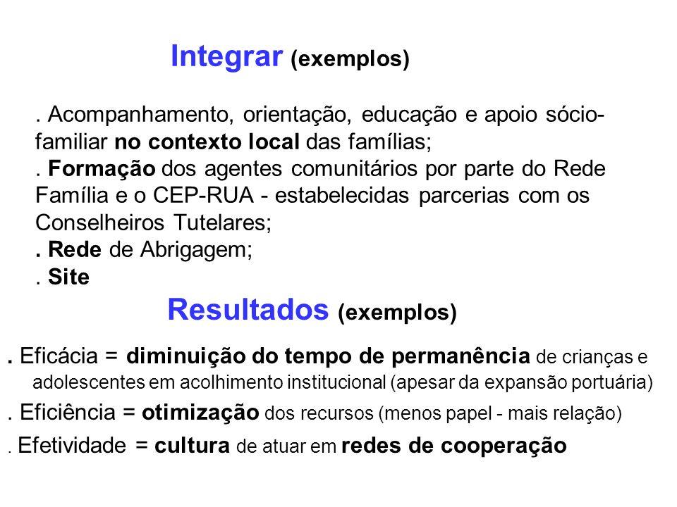 Resultados (exemplos)