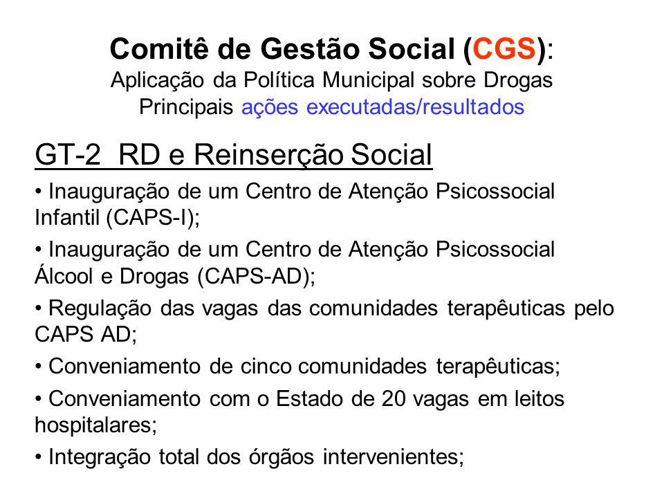 GT-2 RD e Reinserção Social