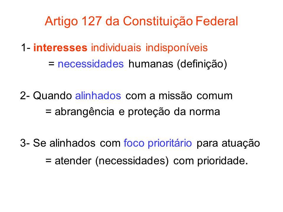 Artigo 127 da Constituição Federal