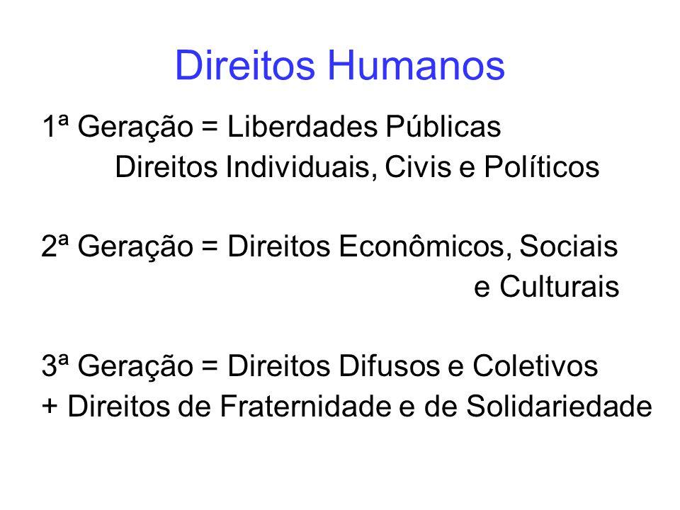 Direitos Individuais, Civis e Políticos