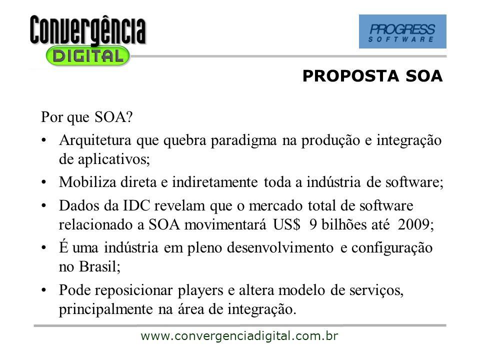 PROPOSTA SOA Por que SOA Arquitetura que quebra paradigma na produção e integração de aplicativos;