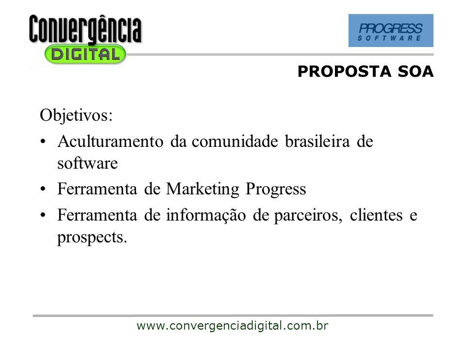 Aculturamento da comunidade brasileira de software