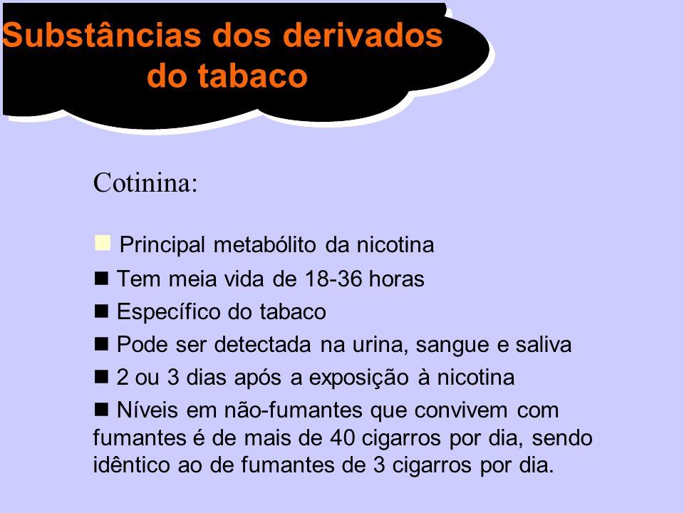 Substâncias dos derivados
