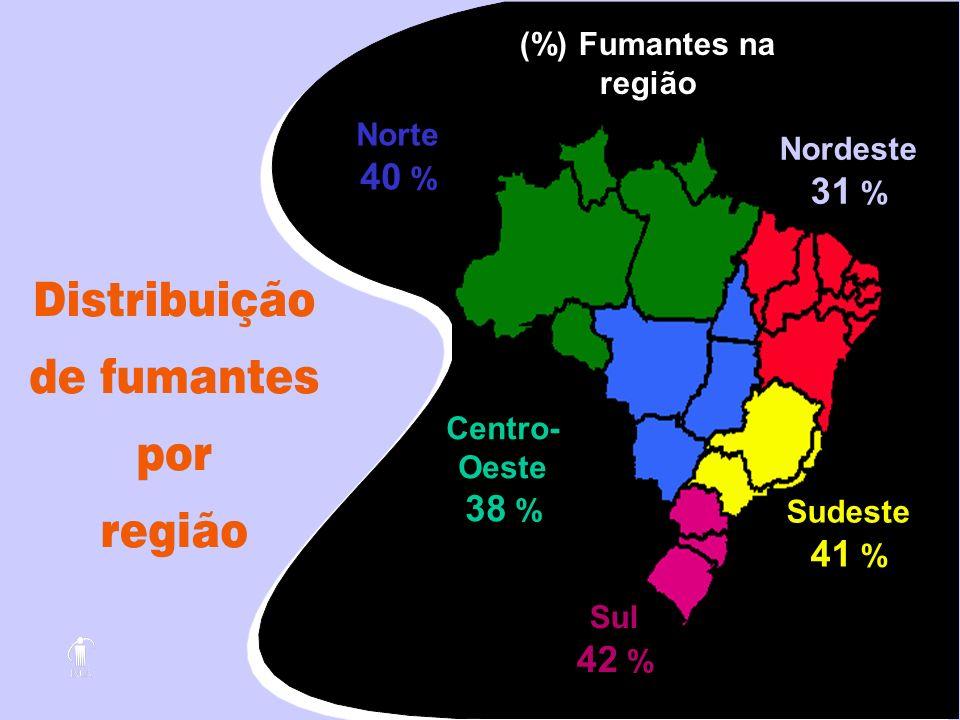 40 % 31 % 38 % 41 % 42 % (%) Fumantes na região Norte Nordeste