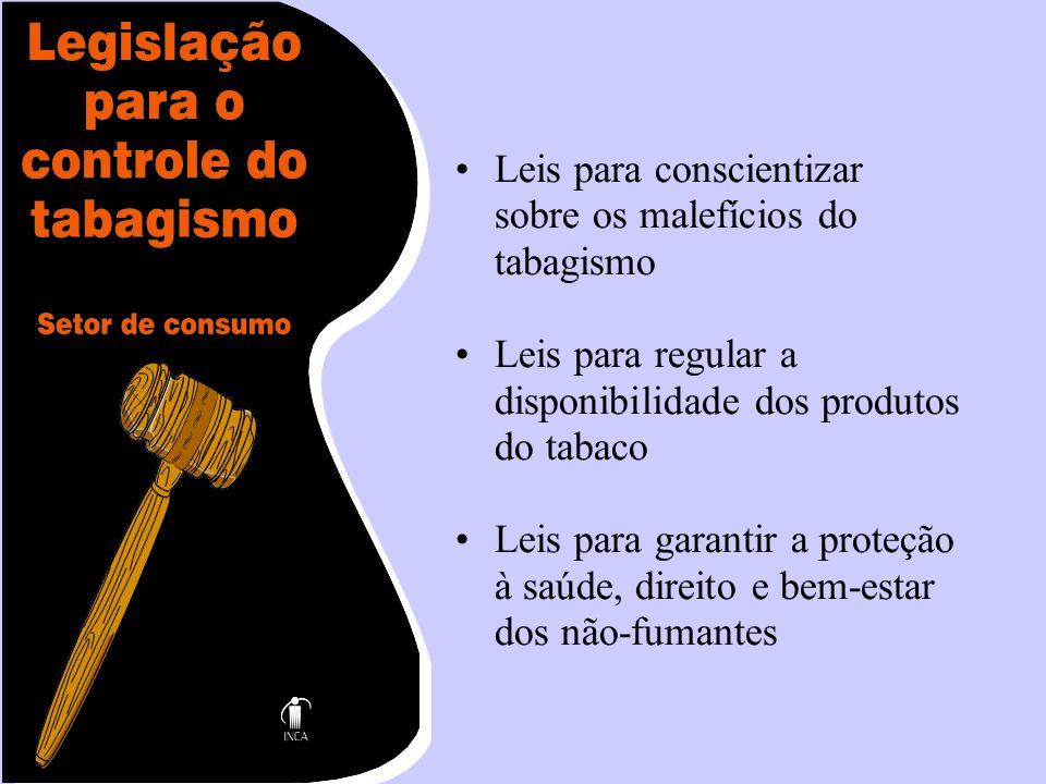 Leis para conscientizar sobre os malefícios do tabagismo