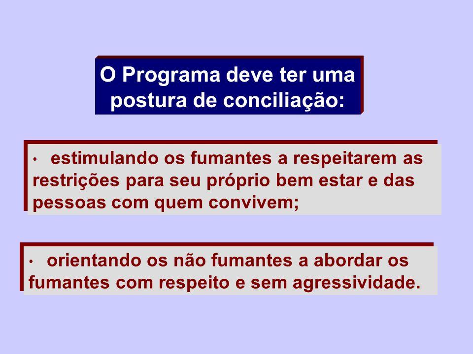 postura de conciliação: