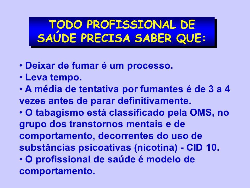 TODO PROFISSIONAL DE SAÚDE PRECISA SABER QUE: