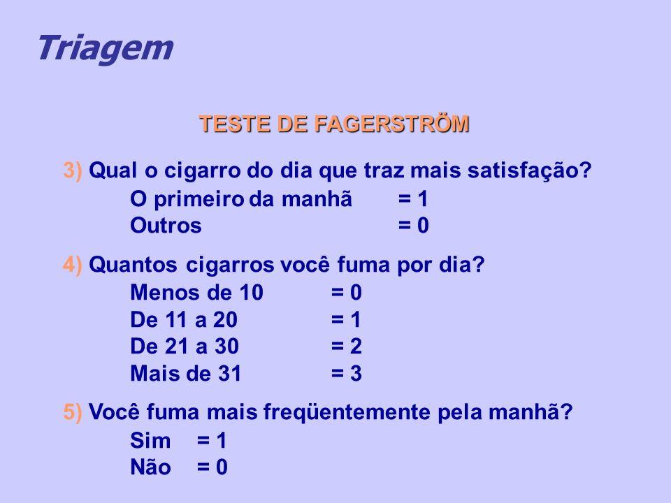 Triagem TESTE DE FAGERSTRÖM