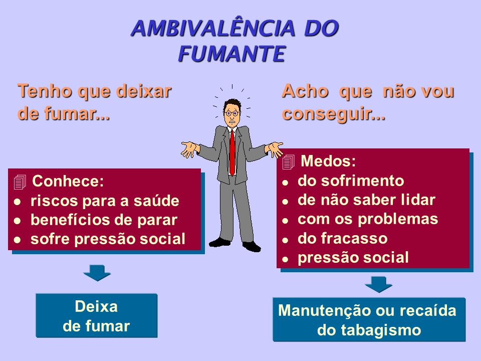 AMBIVALÊNCIA DO FUMANTE