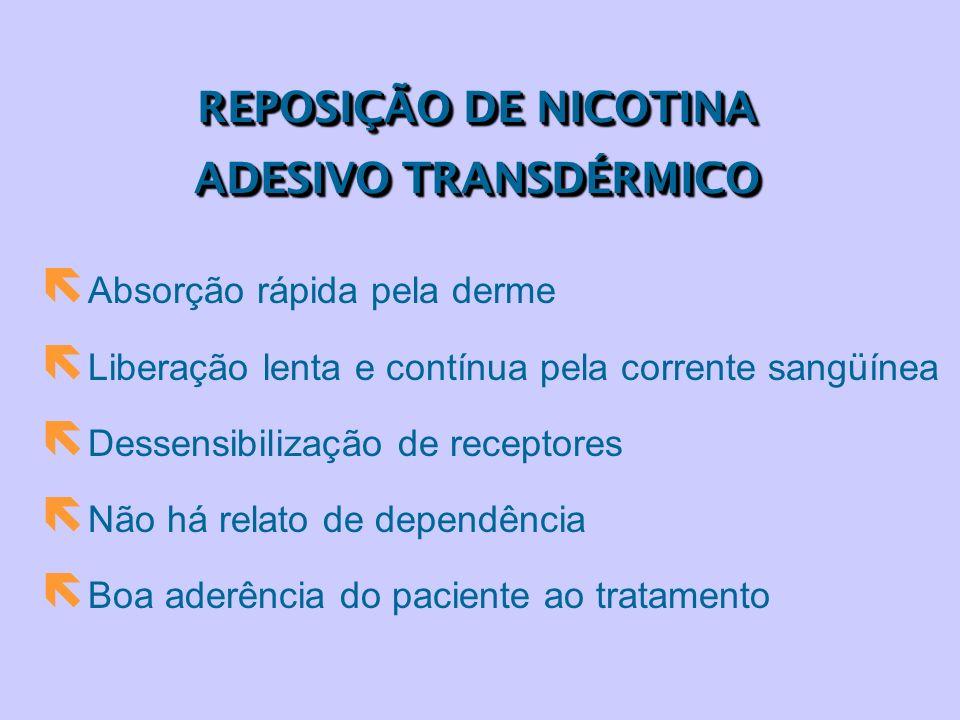 REPOSIÇÃO DE NICOTINA ADESIVO TRANSDÉRMICO