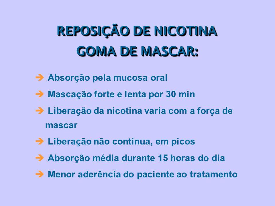 REPOSIÇÃO DE NICOTINA GOMA DE MASCAR: