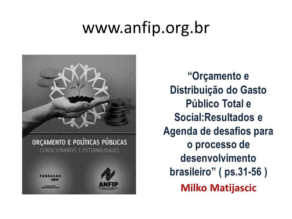 www.anfip.org.br