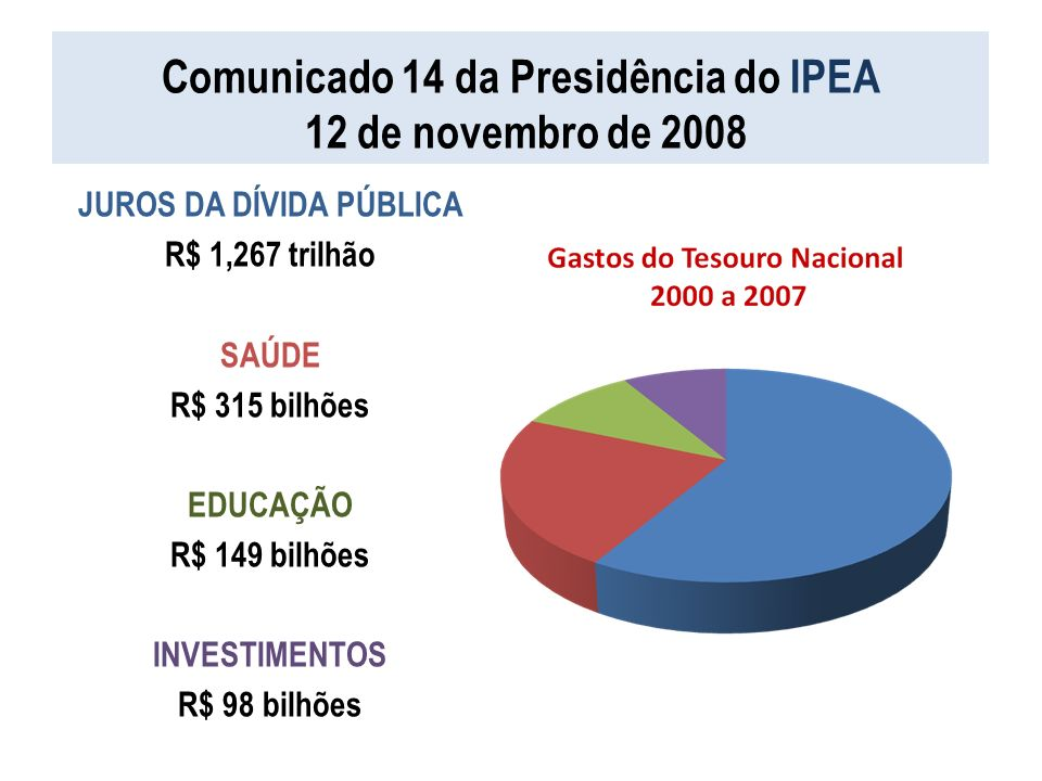 Comunicado 14 da Presidência do IPEA 12 de novembro de 2008