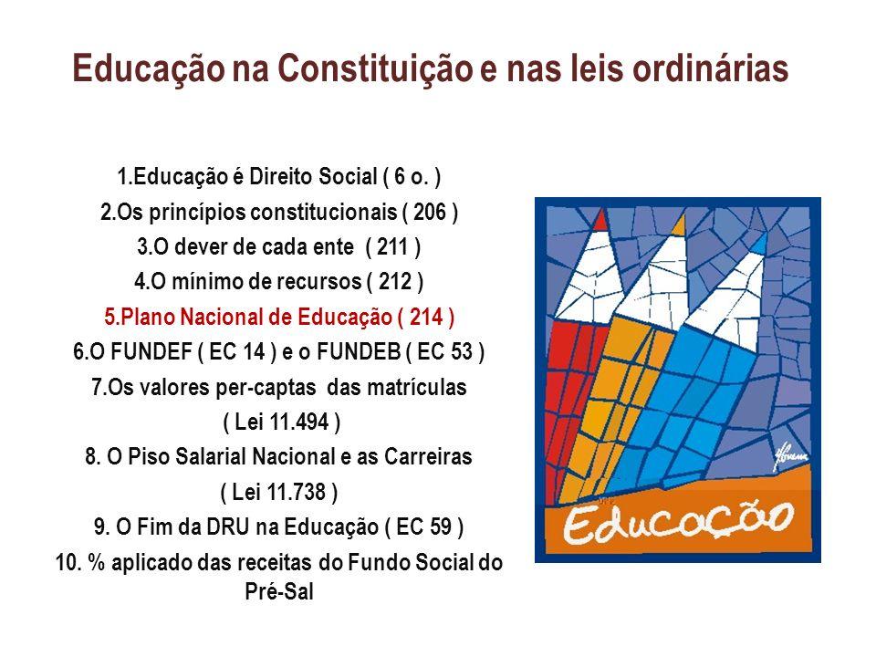 Educação na Constituição e nas leis ordinárias