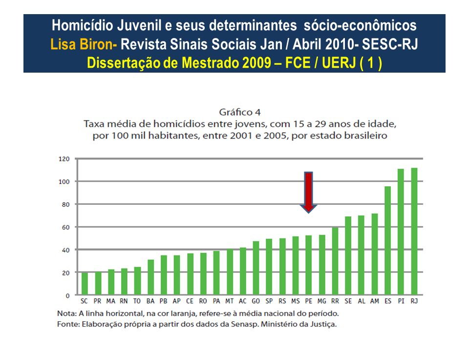 Homicídio Juvenil e seus determinantes sócio-econômicos Lisa Biron- Revista Sinais Sociais Jan / Abril 2010- SESC-RJ Dissertação de Mestrado 2009 – FCE / UERJ ( 1 )