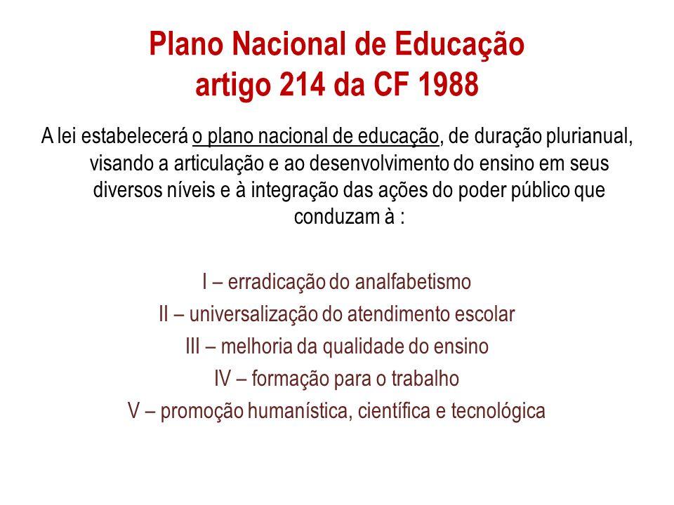Plano Nacional de Educação artigo 214 da CF 1988