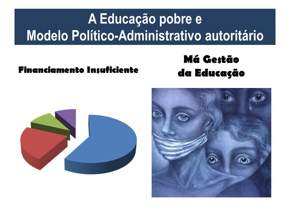 A Educação pobre e Modelo Político-Administrativo autoritário