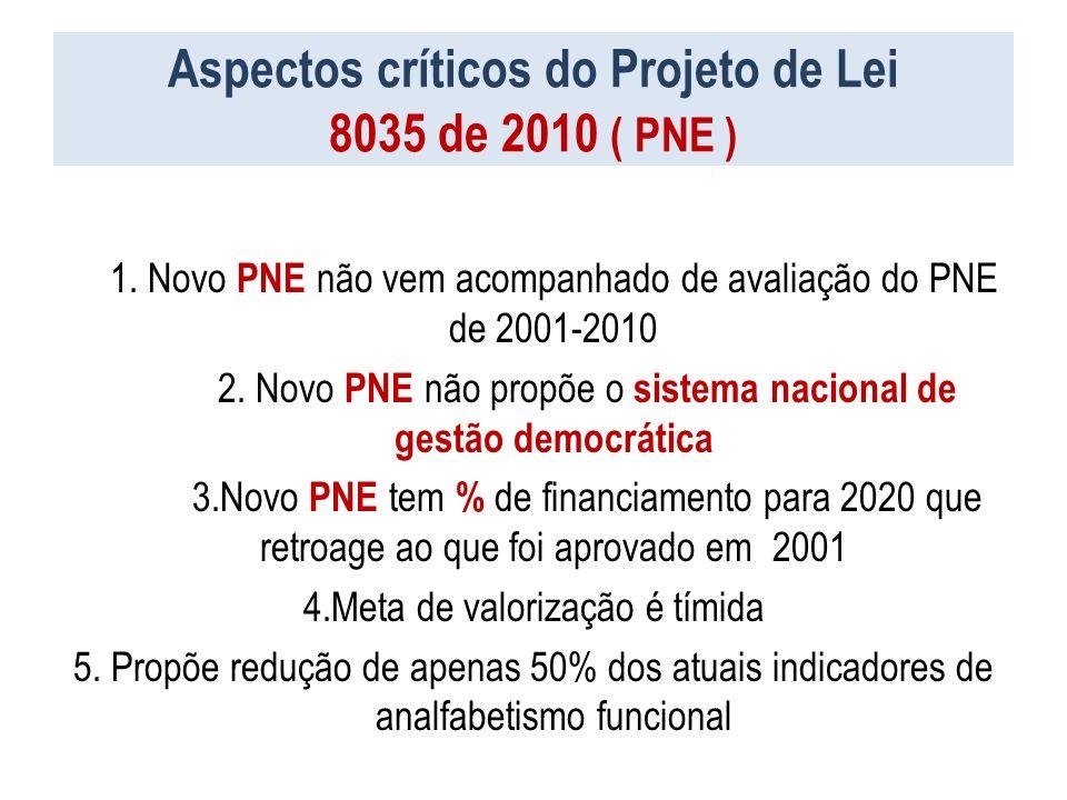 Aspectos críticos do Projeto de Lei 8035 de 2010 ( PNE )