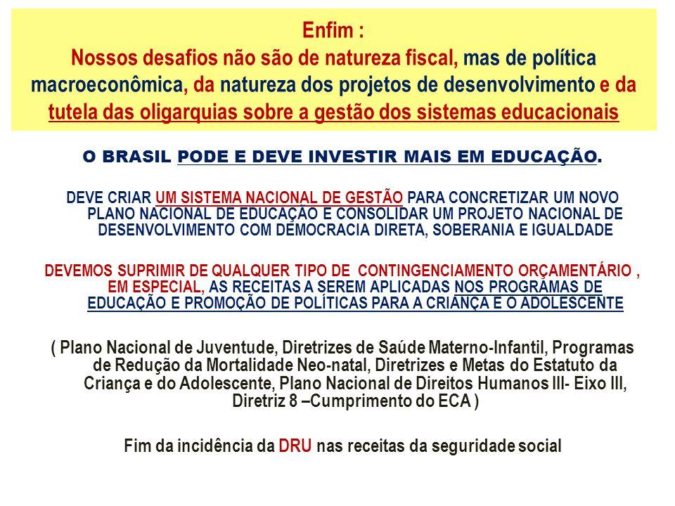 Enfim : Nossos desafios não são de natureza fiscal, mas de política macroeconômica, da natureza dos projetos de desenvolvimento e da tutela das oligarquias sobre a gestão dos sistemas educacionais