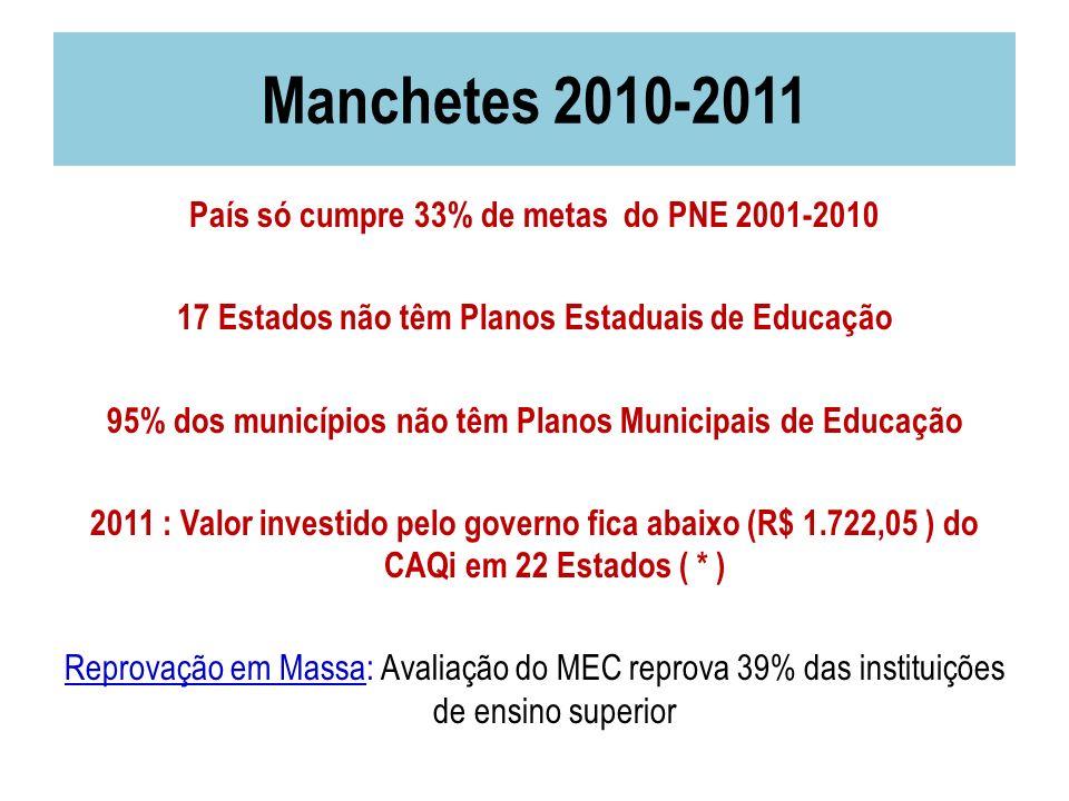 Manchetes 2010-2011 País só cumpre 33% de metas do PNE 2001-2010