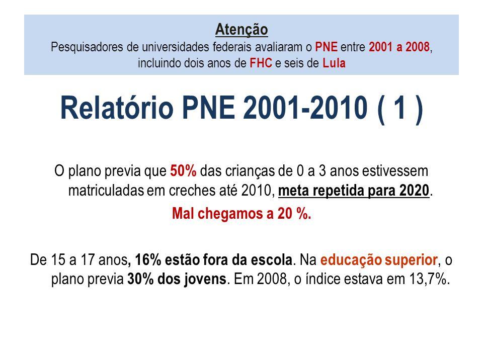 Atenção Pesquisadores de universidades federais avaliaram o PNE entre 2001 a 2008, incluindo dois anos de FHC e seis de Lula