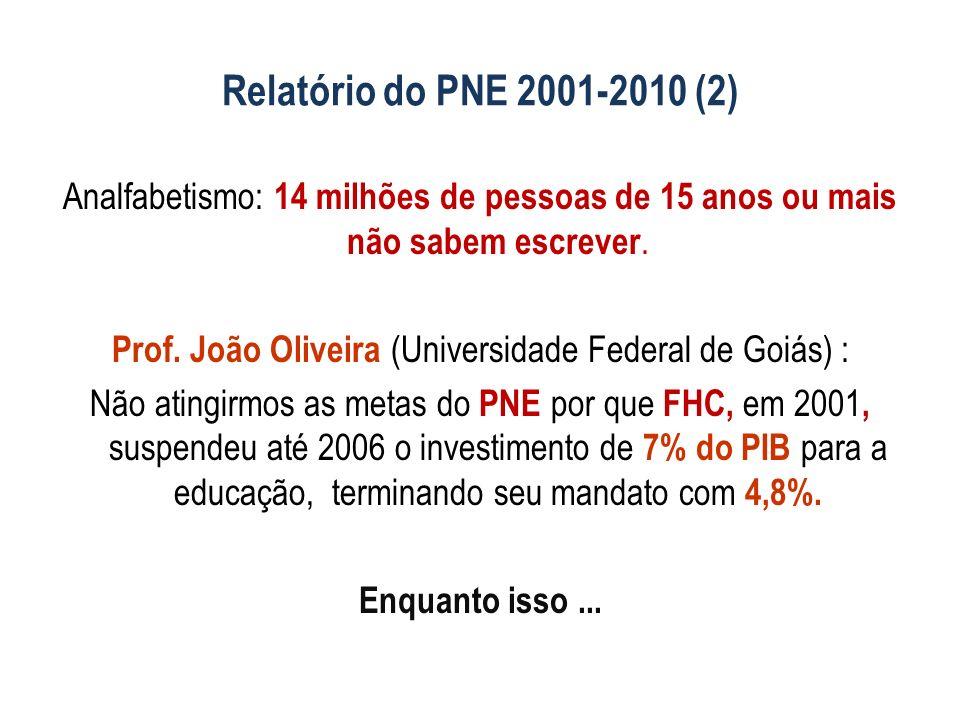 Prof. João Oliveira (Universidade Federal de Goiás) :