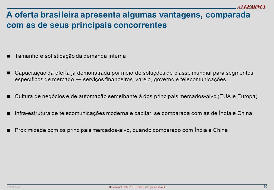 A oferta brasileira apresenta algumas vantagens, comparada com as de seus principais concorrentes
