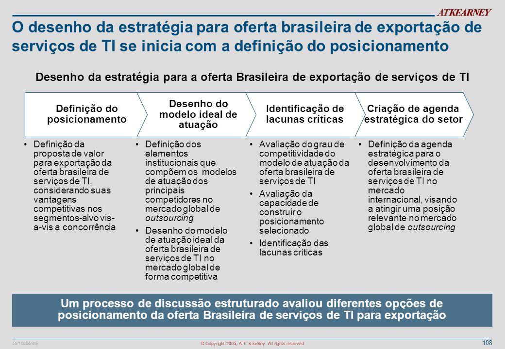O desenho da estratégia para oferta brasileira de exportação de serviços de TI se inicia com a definição do posicionamento