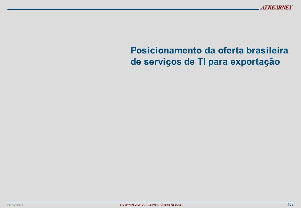 Posicionamento da oferta brasileira de serviços de TI para exportação