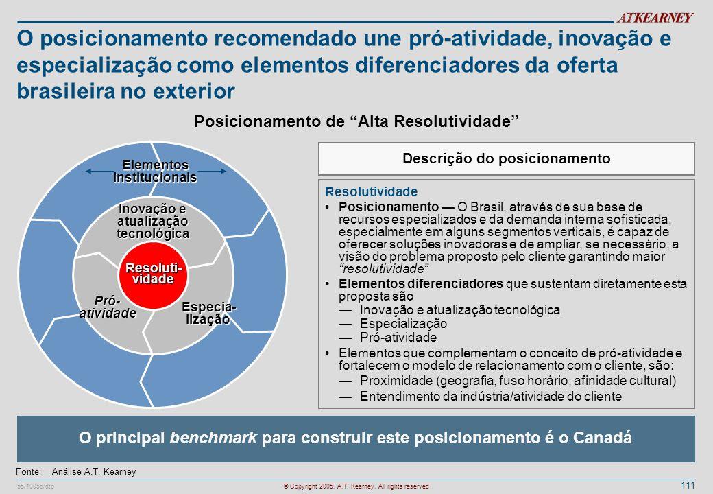 O posicionamento recomendado une pró-atividade, inovação e especialização como elementos diferenciadores da oferta brasileira no exterior