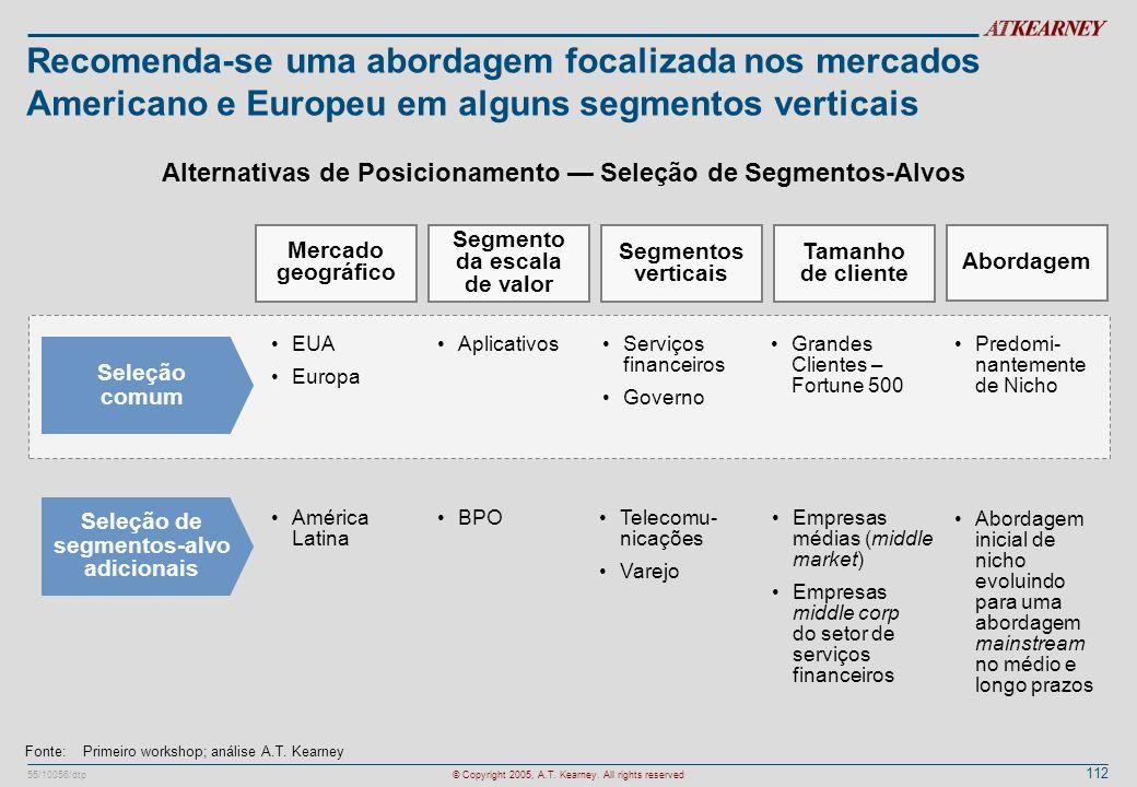 Recomenda-se uma abordagem focalizada nos mercados Americano e Europeu em alguns segmentos verticais