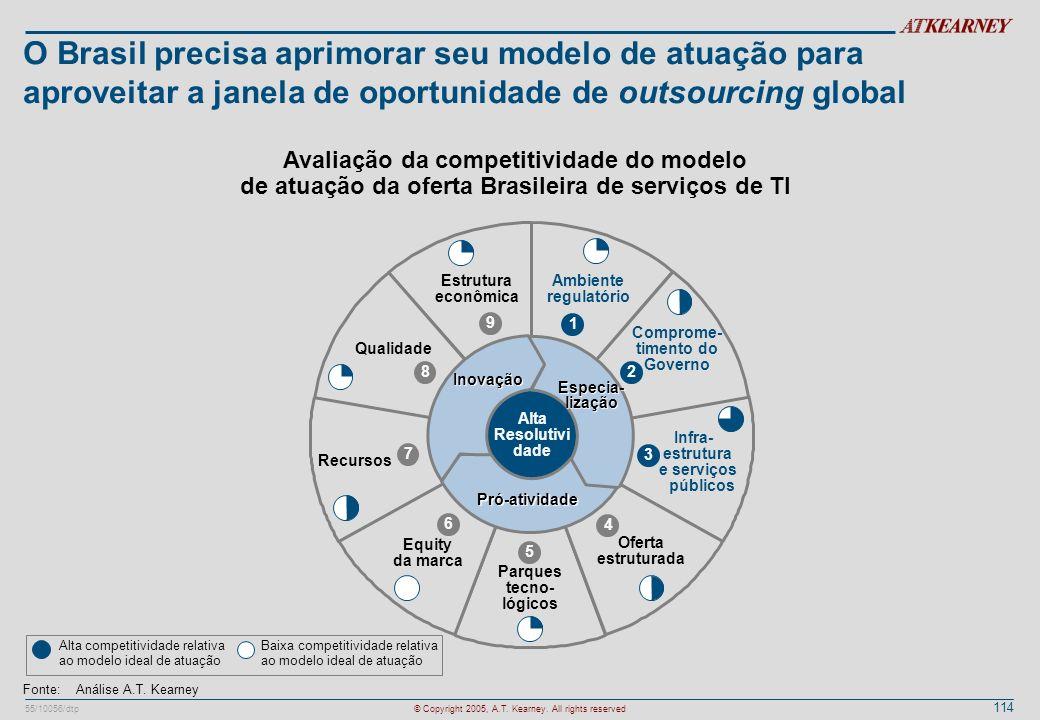 Infra- estrutura e serviços públicos