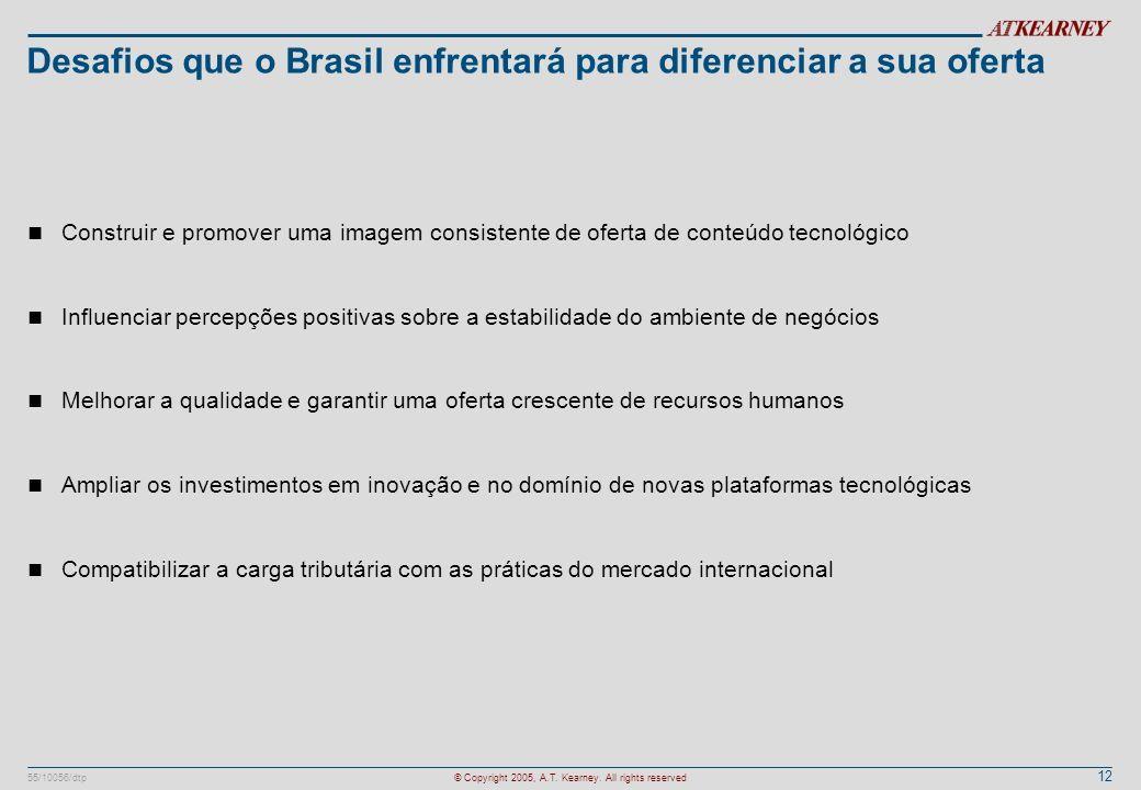 Desafios que o Brasil enfrentará para diferenciar a sua oferta