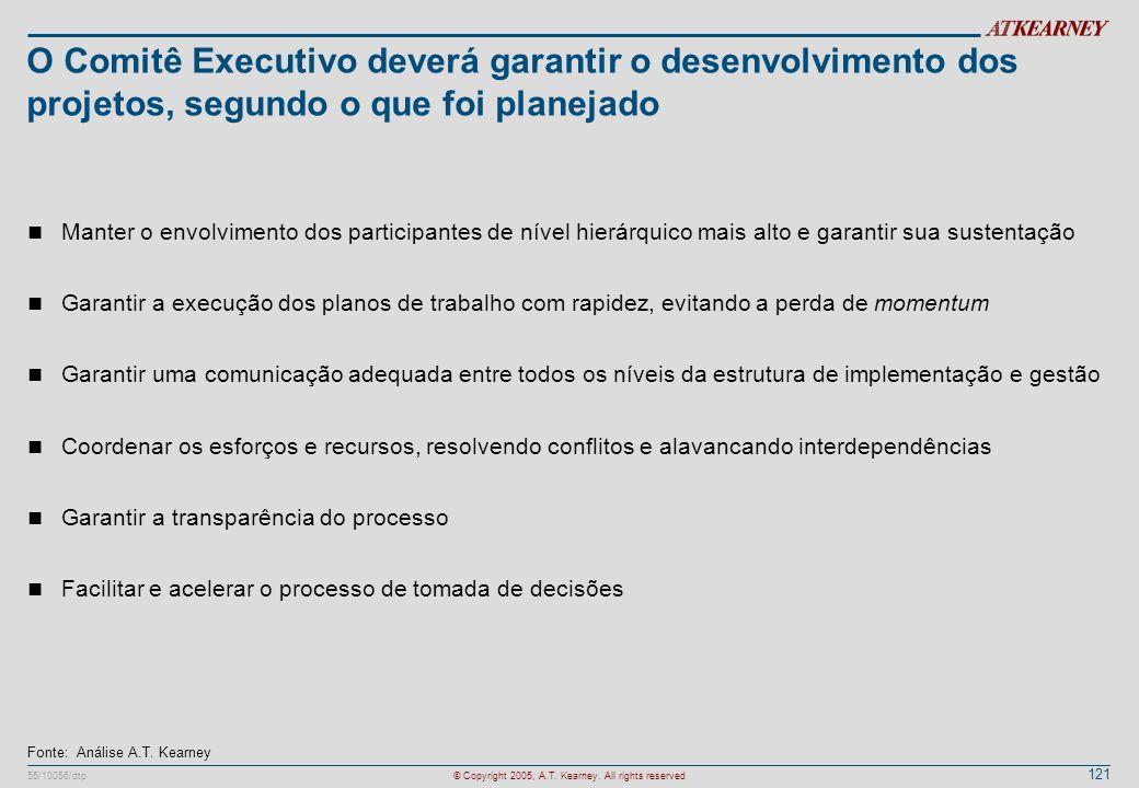 O Comitê Executivo deverá garantir o desenvolvimento dos projetos, segundo o que foi planejado