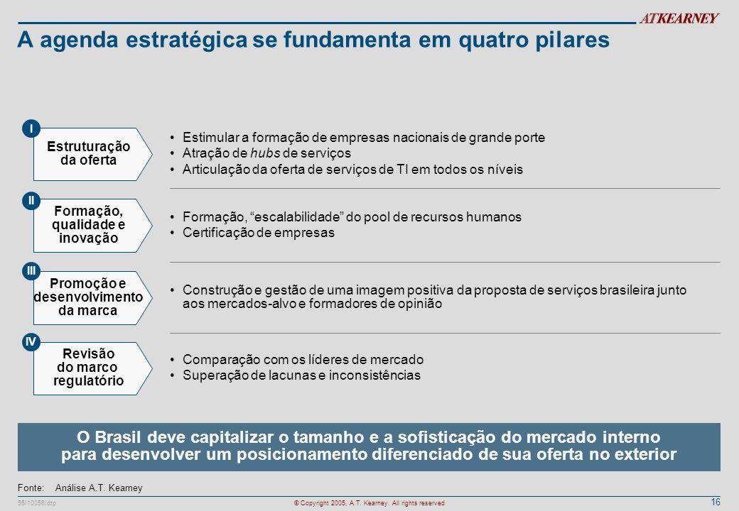 A agenda estratégica se fundamenta em quatro pilares