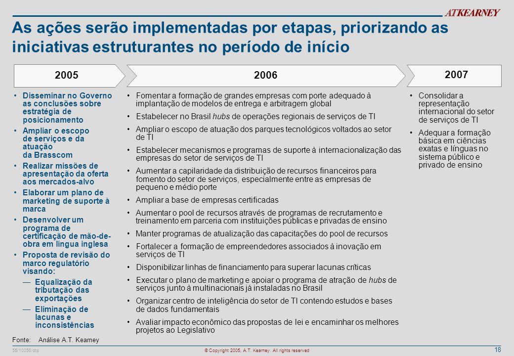 As ações serão implementadas por etapas, priorizando as iniciativas estruturantes no período de início