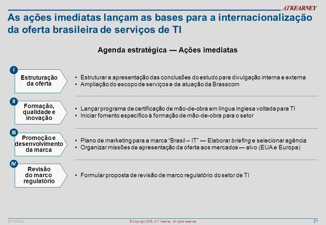 As ações imediatas lançam as bases para a internacionalização da oferta brasileira de serviços de TI