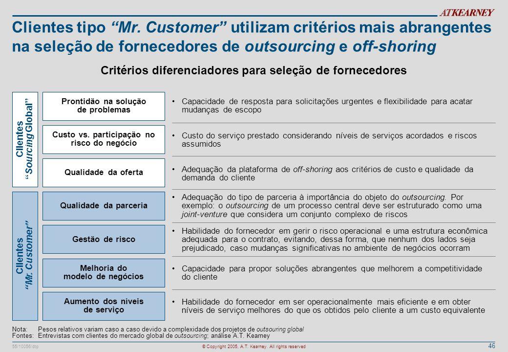 Clientes tipo Mr. Customer utilizam critérios mais abrangentes na seleção de fornecedores de outsourcing e off-shoring
