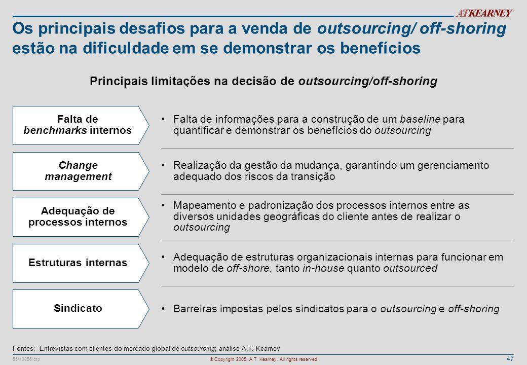 Os principais desafios para a venda de outsourcing/ off-shoring estão na dificuldade em se demonstrar os benefícios