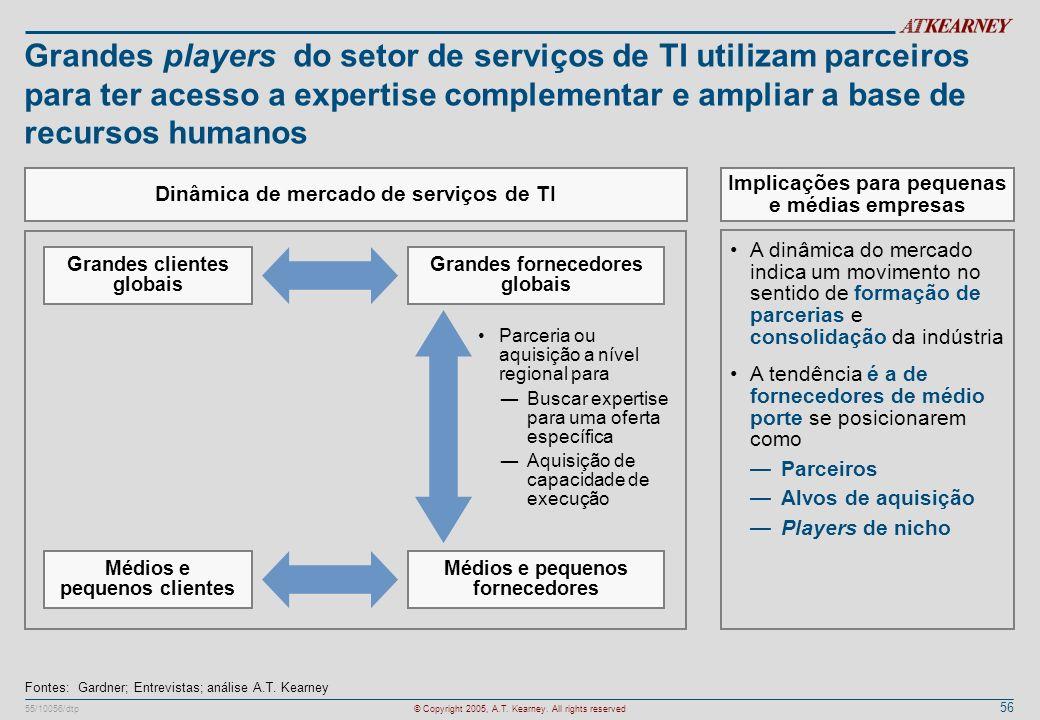 Grandes players do setor de serviços de TI utilizam parceiros para ter acesso a expertise complementar e ampliar a base de recursos humanos