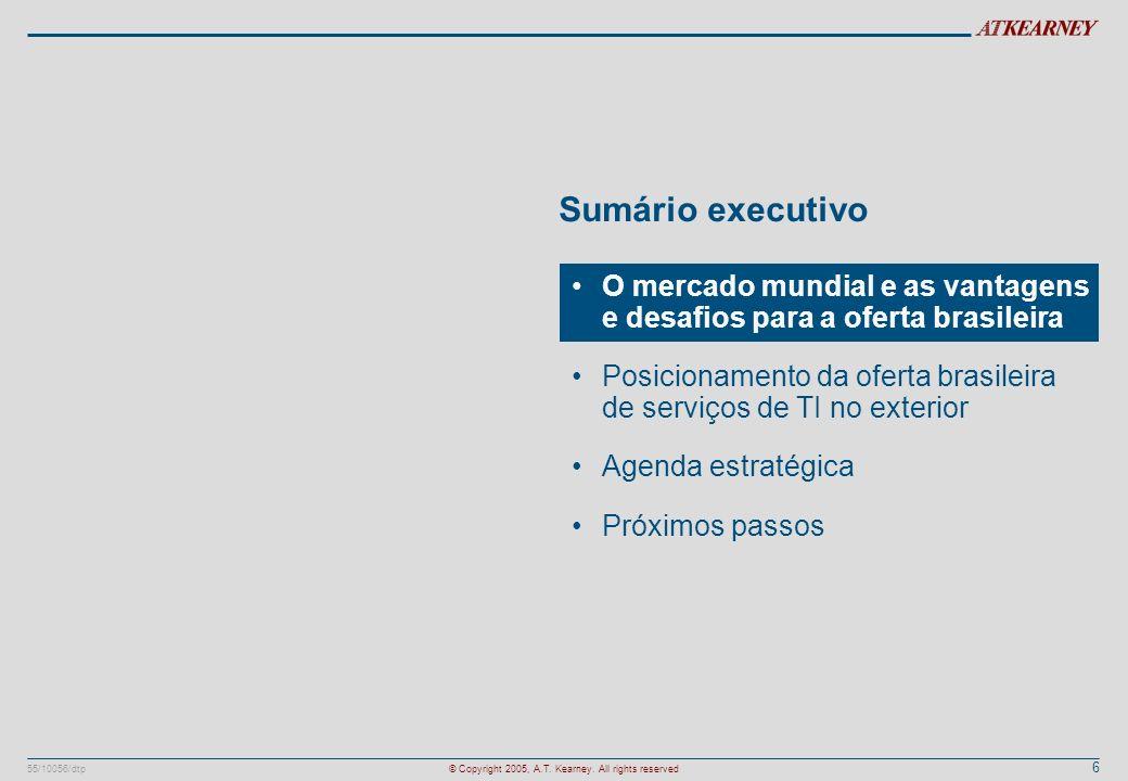 Sumário executivo O mercado mundial e as vantagens e desafios para a oferta brasileira.