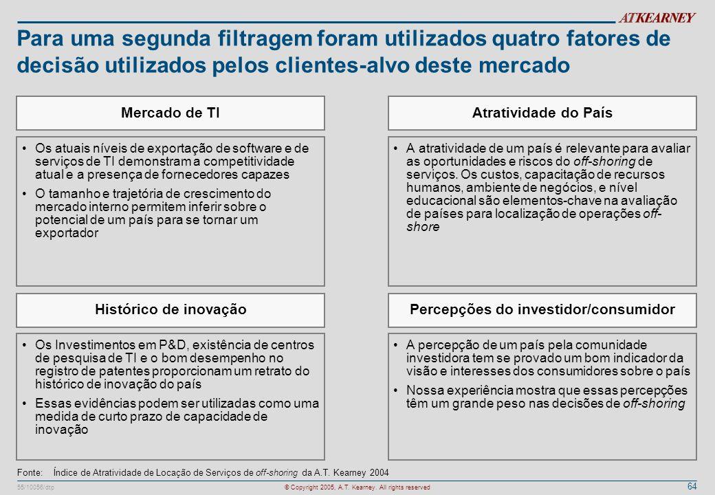 Percepções do investidor/consumidor